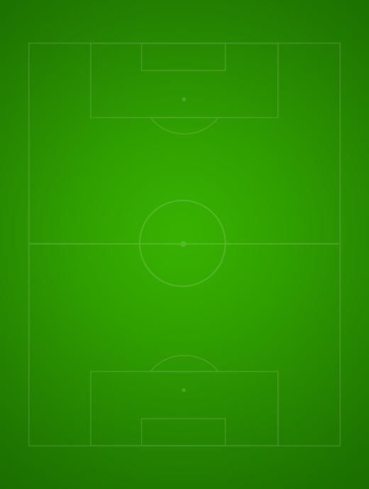 Gaz Metan Mediaş, remiză albă la Botoşani, scor 0-0  |Gaz Metan-botoşani